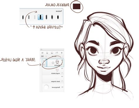 draw diagram simple drawing of different faces drawing artistic