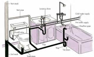 do bathroom plumbing 187 bathroom design ideas