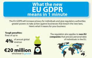 eu gdpr infographic what the new regulation means in 1