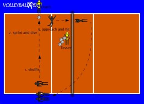 volleyball setting drills by yourself volleyball drills drills and volleyball on pinterest