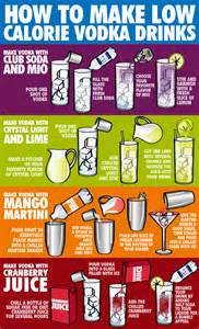 3 easy ways to make low calorie vodka drinks wikihow