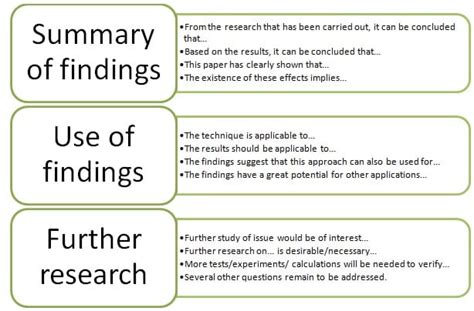 words not to use in a research paper here s how to write a conclusion for a research paper
