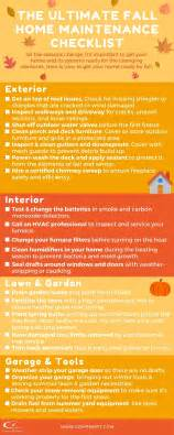 Decorate Your Home the ultimate fall home maintenance checklist