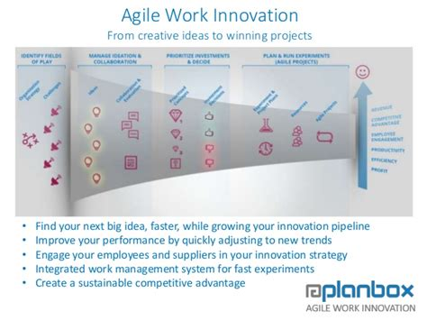 workflow innovation what is agile work innovation