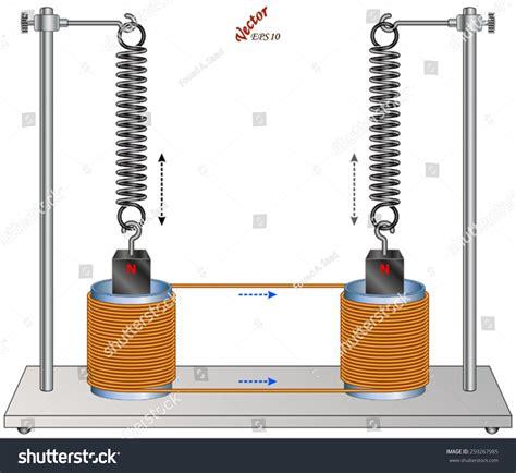 electromagnetic induction resonance electromagnetic induction resonance stock vector 259267985