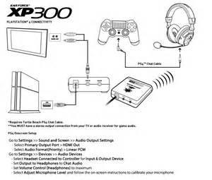 xp300 ps4 setup diagram turtle