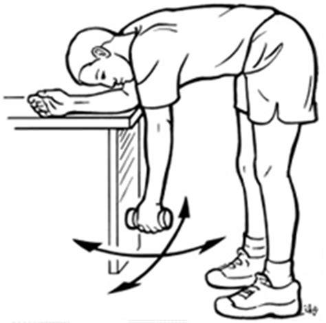 pendulum swings exercise frozen shoulder fit for life vaughan chiropractor