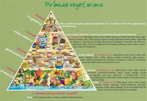 piramide alimentare vegetariana muscula 231 227 o vegetariana pir 226 mide alimentar vegetariana
