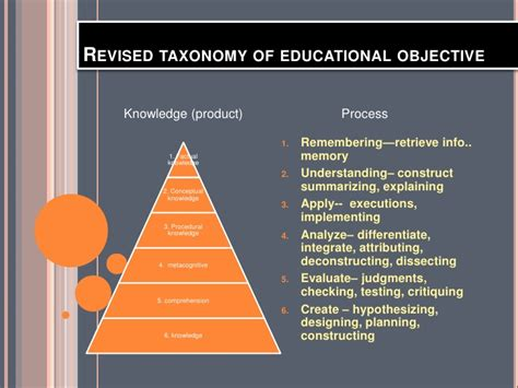 Essay On Difference Between Knowledge And Education by Essay On Difference Between Knowledge And Education