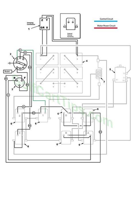 ezgo wiring diagrams model  late  golf cart tips
