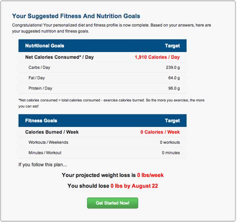 weight loss 1000 calorie deficit archives doubletoday