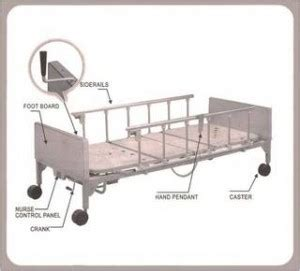 Ranjang Pasien Elektrik bed pasien elektrik ehmb 66a standar rumah sakit bed pasien
