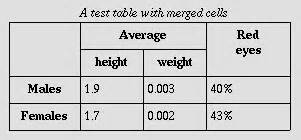 How To Make A Table In Html Tables In Html Documents