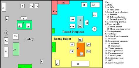layout kantor powweb