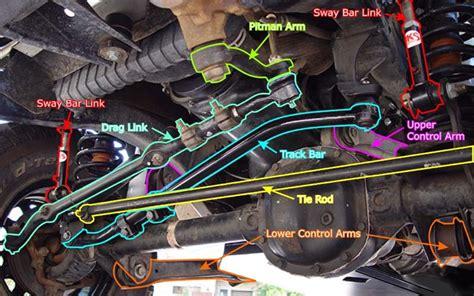 bump steer explained quadratec