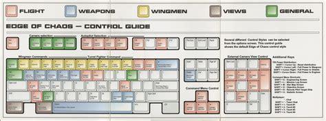 keyboard layout gta 5 unofficial arena commander keyboard starcitizen