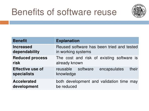 design for manufacturing advantages software engineering design for reuse
