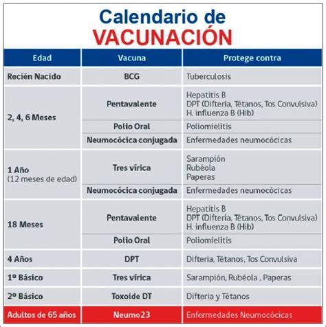 manual de vacunacion 2016 manual de vacunacion 2016 calendario de vacunacion