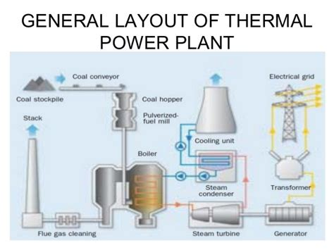 thermal power plant model layout vocational training at mejia thermal power plant