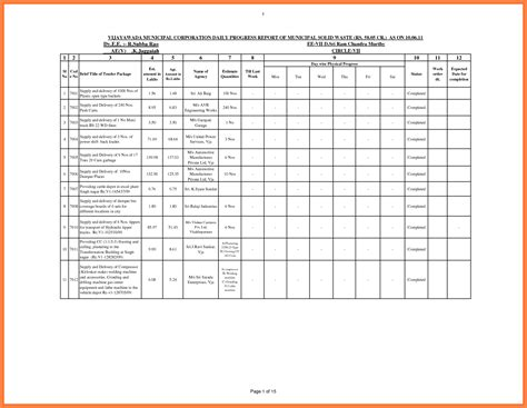 construction daily progress report template 8 construction report format bussines 2017