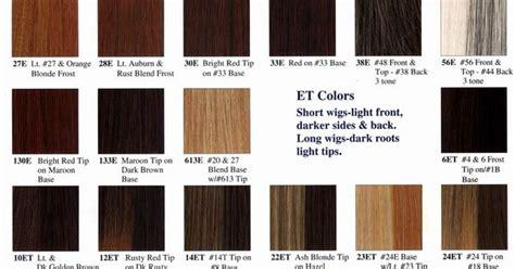 redken color gels chart redken color chart 20130501 salon centric redken color