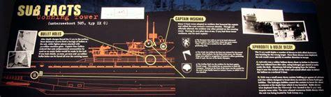 u boat facts u 505 type ixc u boat facts
