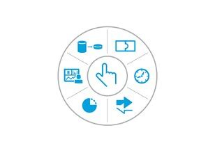 software defined storage hp official site