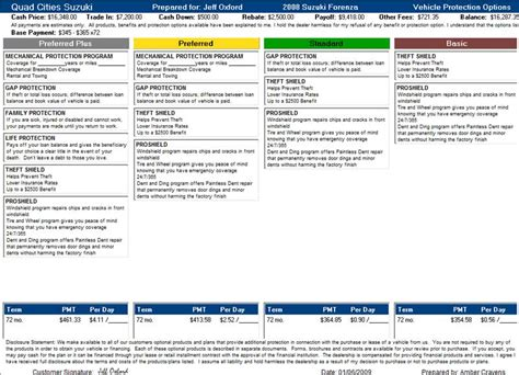 menu selling f i template f i menus by promax customizable color menu integrated