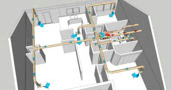 Exhaust Duct System Design