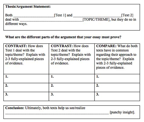 Compare And Contrast Essay Topics Middle School by Parcc Prep Teaching Compare Contrast