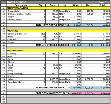 construction job cost spreadsheet template templates