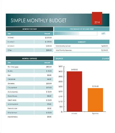 simple budget template   word  documents