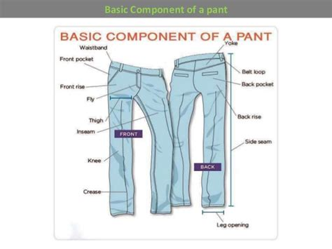 jeans pattern name basic knowledge for merhandisig