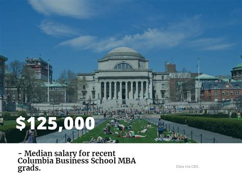 City Mba by What A 2018 New York City Mba Looks Like Metromba