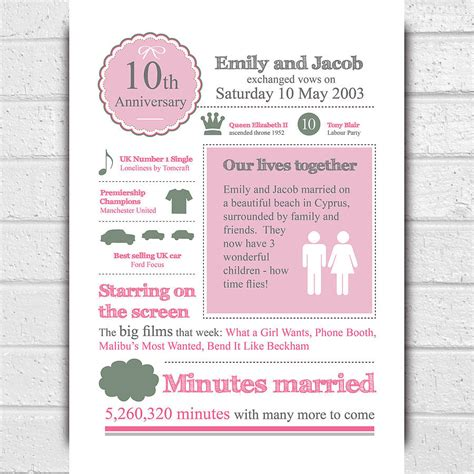 Wedding Anniversary 10th by 10th Wedding Anniversary Quotes Quotesgram