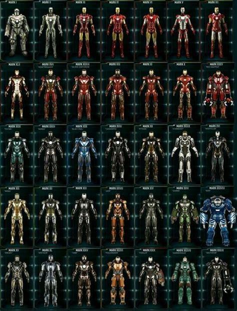 iron man armor marvel iron man iron man suit iron