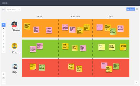 agile templates ideas from another field dzone integration