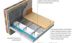 Raised Kitchen Floor - the device is a floating floor technology description and features
