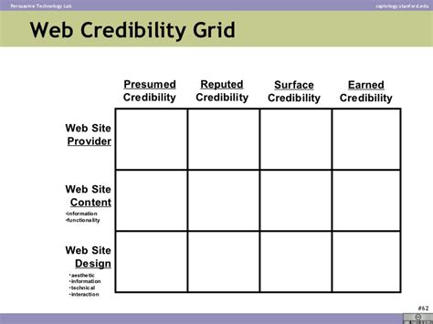 grid layout ul web credibility grid grid without