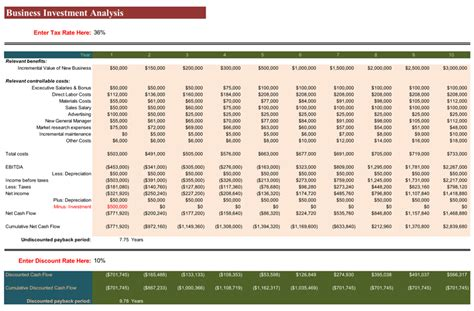investment financial analysis templates for excel
