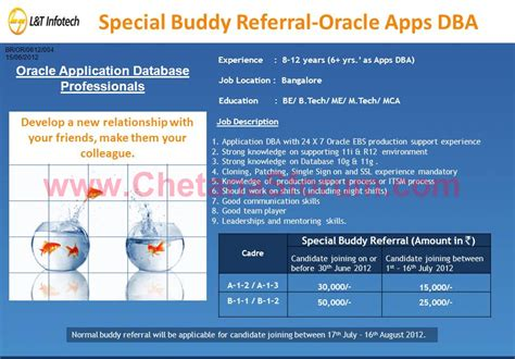 Oracle Dba Internship by Experienced L T Infotech Openings For Oracle Application Dba Professionals Bangalore