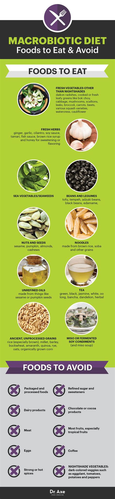 Macrobiotic Liver Detox 78 best ideas about macrobiotic diet on