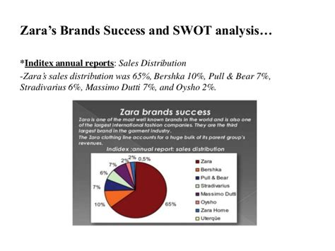 Zara Swot Zara Swot Analysis - swot analysis zara swot student jpg atilde tools tips