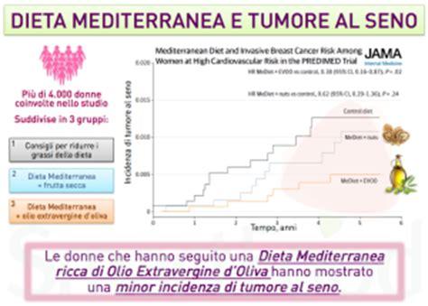cancro al seno e alimentazione dieta mediterranea e tumore al seno