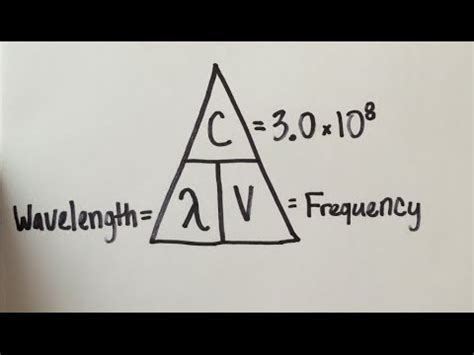 How Find On How To Find Wavelength Frequency Easy Equation W Problems