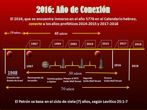 Calendario 6 Naciones B 2016 2016 A 209 O De Conexi 211 N Ii C C Hay Paz Con Dios