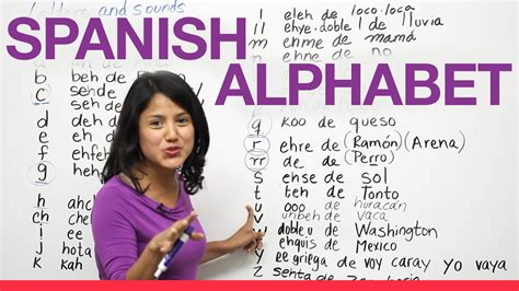 how to say section in spanish spanish alphabet pronunciation chart search results