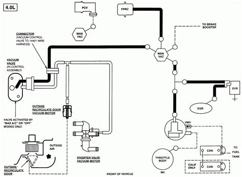1998 ford explorer engine wiring diagram ford diagram