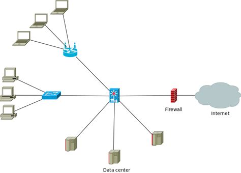 network diagram firewall simple network diagram outlining the connections between