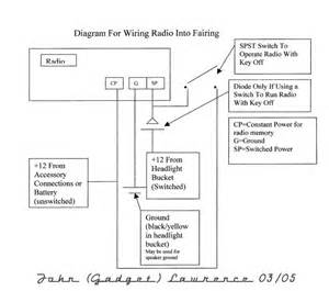 harley glide radio wiring diagram in addition harley davidson harley davidson wiring